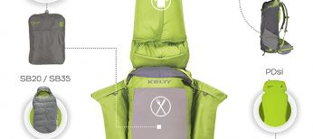 Kelty TraiLogic Collection Review