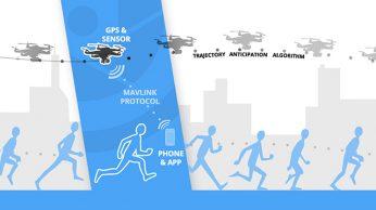 HEXO+ Drone Aerial Camera Review