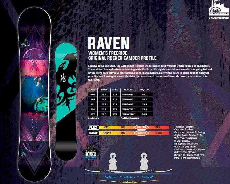 2016 Never Summer Raven Snowboard