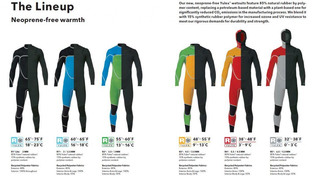 patagonia yulex wetsuit