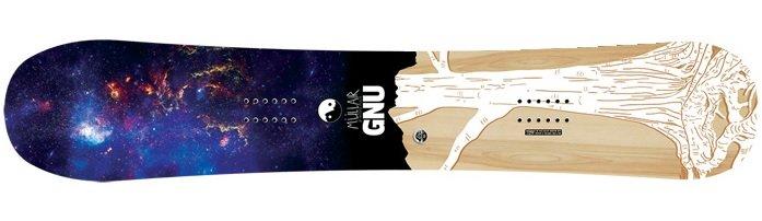 Gnu Mullair Snowboard Review 2017