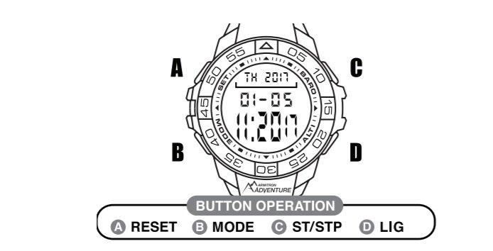 Watch Diagram Altimeter
