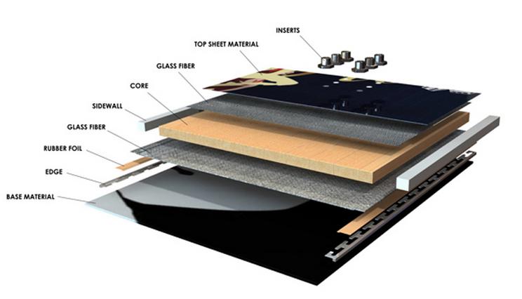 Snowboard Core Material