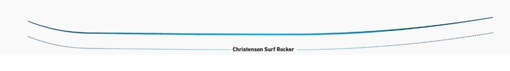 Chris Christenson Surfboard Snowboard Rocker Profile