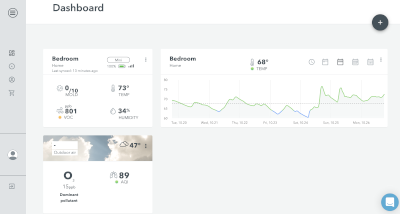 Airthings online dashboard